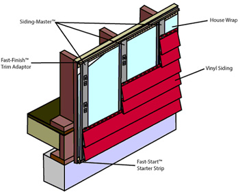 Siding-Master™ Diagram
